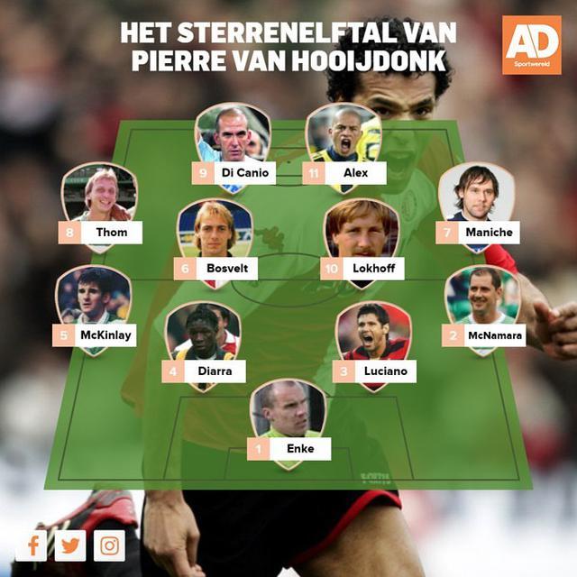 Pierre van Hooijdonk efsane 11